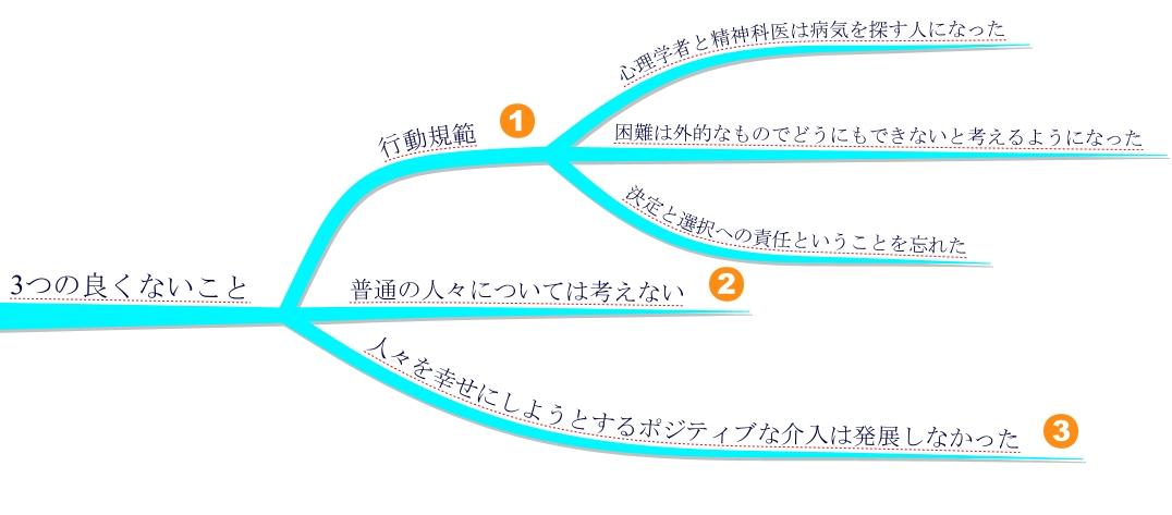 psychology01