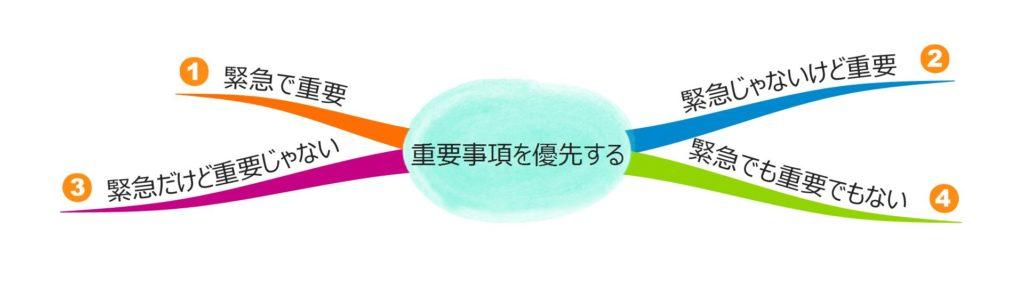 dai2ryouiki